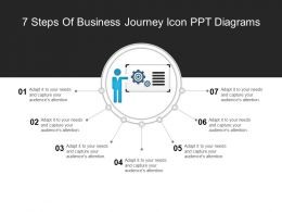 7 Steps Of Business Journey Icon Ppt Diagrams