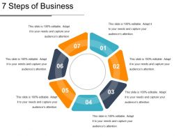 7 Steps Of Business Ppt Presentation Examples