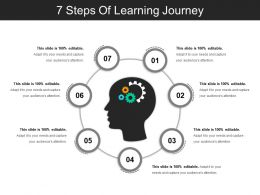 7 Steps Of Learning Journey Powerpoint Slide Inspiration