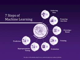 7 Steps Of Machine Learning Choosing Model Powerpoint Presentation Graphics Design