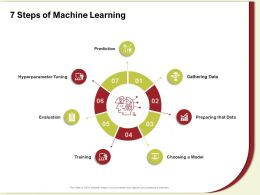 7 Steps Of Machine Learning Hyperparameter Ppt Powerpoint Presentation Diagram Graph Charts