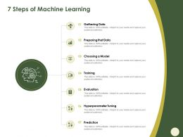 7 Steps Of Machine Learning Preparing Ppt Powerpoint Presentation Styles Clipart