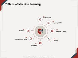 7 Steps Of Machine Learning Training M640 Ppt Powerpoint Presentation Diagram Graph Charts