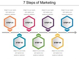 7 Steps Of Marketing Ppt Infographic Template
