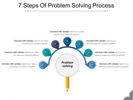 7 Steps Of Problem Solving Process Powerpoint Slide Deck