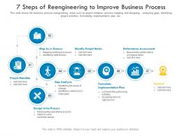7 Steps Of Reengineering To Improve Business Process