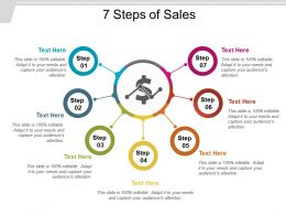 7 Steps Of Sales Ppt Samples Download