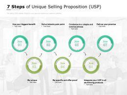 7 Steps Of Unique Selling Proposition USP