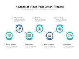 7 Steps Of Video Production Process