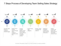 7 Steps Process Of Developing Team Selling Sales Strategy
