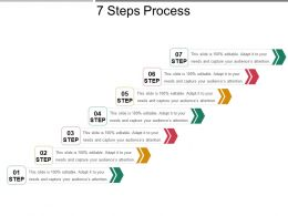 7 Steps Process Presentation Design