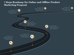 7 Steps Roadmap For Online And Offline Product Marketing Proposal Ppt Styles