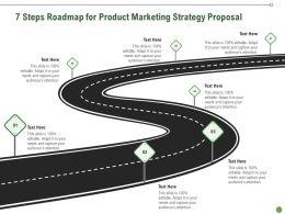 7 Steps Roadmap For Product Marketing Strategy Proposal Ppt Presentation Slides Designs