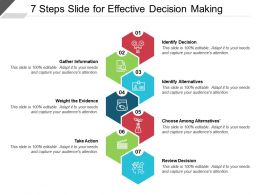 7 Steps Slide For Effective Decision Making