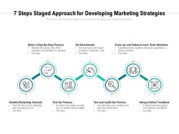 7 Steps Staged Approach For Developing Marketing Strategies