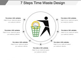 7 Steps Time Waste Design Presentation Deck