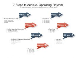 7 Steps To Achieve Operating Rhythm