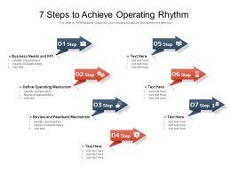 7 Steps To Achieve Operating Rhythm