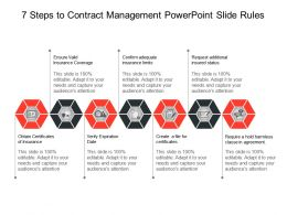 7 Steps To Contract Management Powerpoint Slide Rules