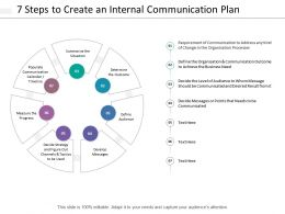 7 Steps To Create An Internal Communication Plan
