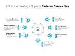 7 Steps To Creating A Superior Customer Service Plan