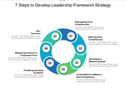 7 Steps To Develop Leadership Framework Strategy