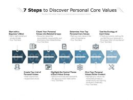 7 steps to discover personal core values