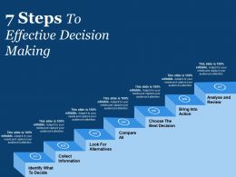 7 Steps To Effective Decision Making