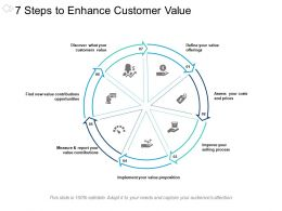 7 Steps To Enhance Customer Value