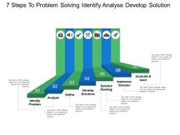 7 Steps To Problem Solving Identify Analyse Develop Solution