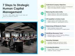7 Steps To Strategic Human Capital Management