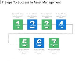 7 Steps To Success In Asset Management