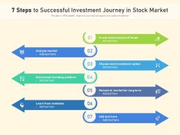 7 Steps To Successful Investment Journey In Stock Market