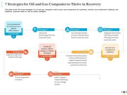 7 Strategies For Oil And Gas Companies To Thrive In Recovery Customer Costs Ppt Graphics