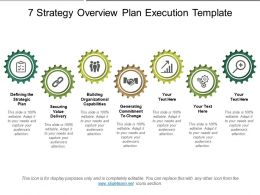 7 Strategy Overview Plan Execution Template