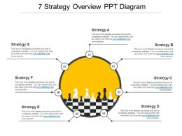 7 Strategy Overview Ppt Diagram