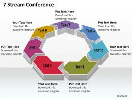 7 Stream Conference 5