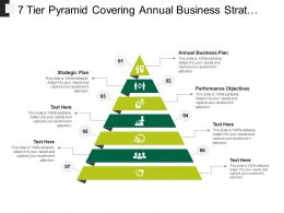 7 Tier Pyramid Covering Annual Business Strategic Plan And Performance Objectives