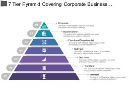 7 Tier Pyramid Covering Corporate Business Unit And Functional Departmental