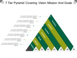 7 Tier Pyramid Covering Vision Mission And Goal