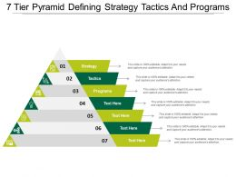 7 Tier Pyramid Defining Strategy Tactics And Programs