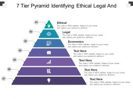 7 Tier Pyramid Identifying Ethical Legal And Economical