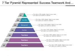 7 Tier Pyramid Represented Success Teamwork And Management
