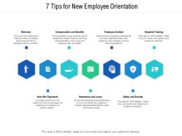 7 Tips For New Employee Orientation