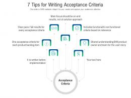 7 Tips For Writing Acceptance Criteria
