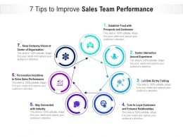 7 Tips To Improve Sales Team Performance