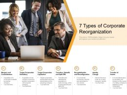 7 Types Of Corporate Reorganization