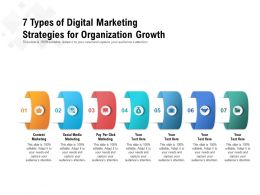 7 Types Of Digital Marketing Strategies For Organization Growth