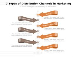 7 Types Of Distribution Channels In Marketing