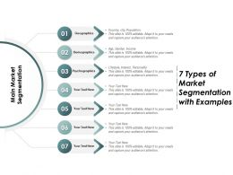 7 Types Of Market Segmentation With Examples